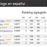 Financial red en top.blogs.es