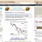 Sistemas De Trading con Javier Alfayate