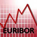 Escándalo del Euribor: actores, implicaciones y consecuencias