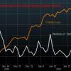 """Los mercados de deuda temen la corrupción: el """"efecto Berlusconi"""""""
