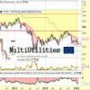 Bolsa: Cuídese de estos malos sectores en Europa