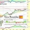 Cinco acciones a vigilar en el mercado español