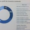 Bolsa, la apuesta de Deutsche Bank para 2014