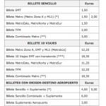 El precio del transporte público en Madrid en 2014