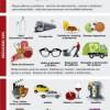 Tipos de IVA en España
