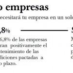 Banco Sabadell y Compromiso Empresas buscan liderar los servicios bancarios a la empresa