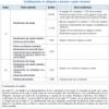 Manual práctico para la renta 2014