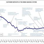 Así afectará el corralito financiero a los griegos