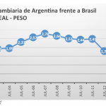 Crisis en Brasil: lo que el carnaval nos dejó
