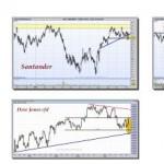 Los malos augurios de la Bolsas en un miércoles negro