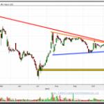 Bankia, más peligro que una caja de bombas