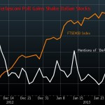 Los mercados de deuda temen la corrupción: el «efecto Berlusconi»
