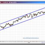 El S&P 500, una apuesta segura