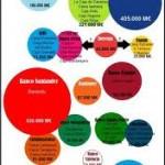 Fusiones bancarias: ¿Benefician a los españoles?