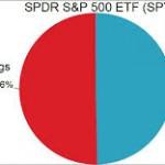 Tres formas de invertir en fondos cotizados con diferentes resultados