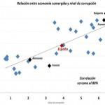 ¿Qué es realmente la economía sumergida?