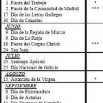 Calendario laboral Comunidad de Madrid 2014