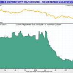 COMEX Febrero: ¿default?