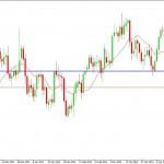 Así movió Draghi a los mercados: resumen de la semana