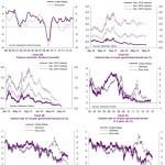 El escaso impacto de la devaluación del euro sobre el PIB europeo
