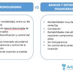 Crowdlending, una nueva estrategia de inversión
