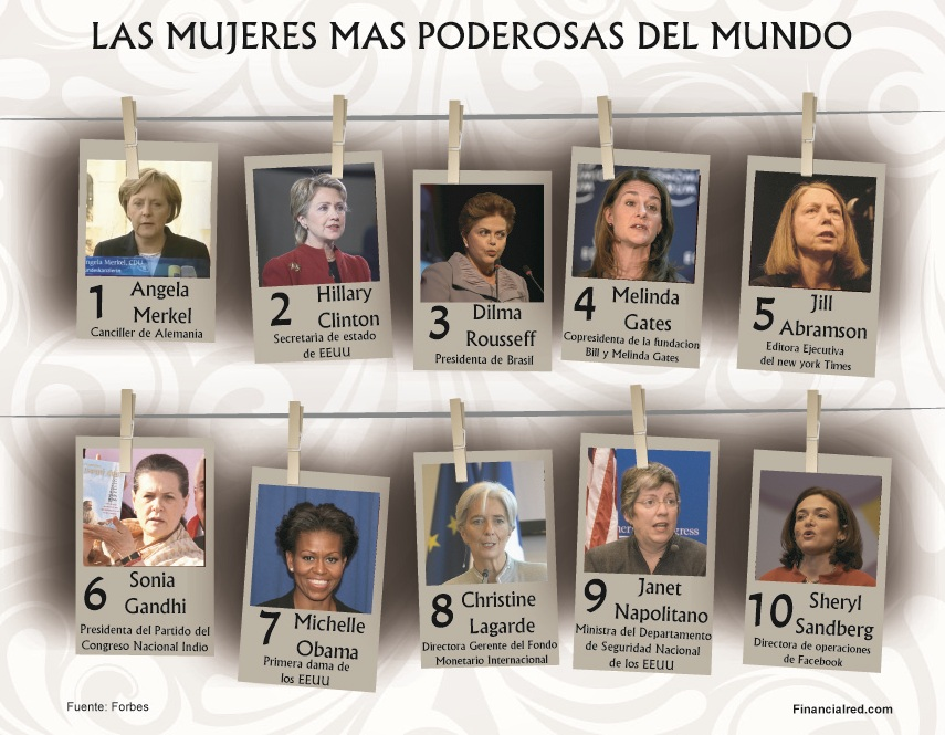 Mujeres Forbes def (1)