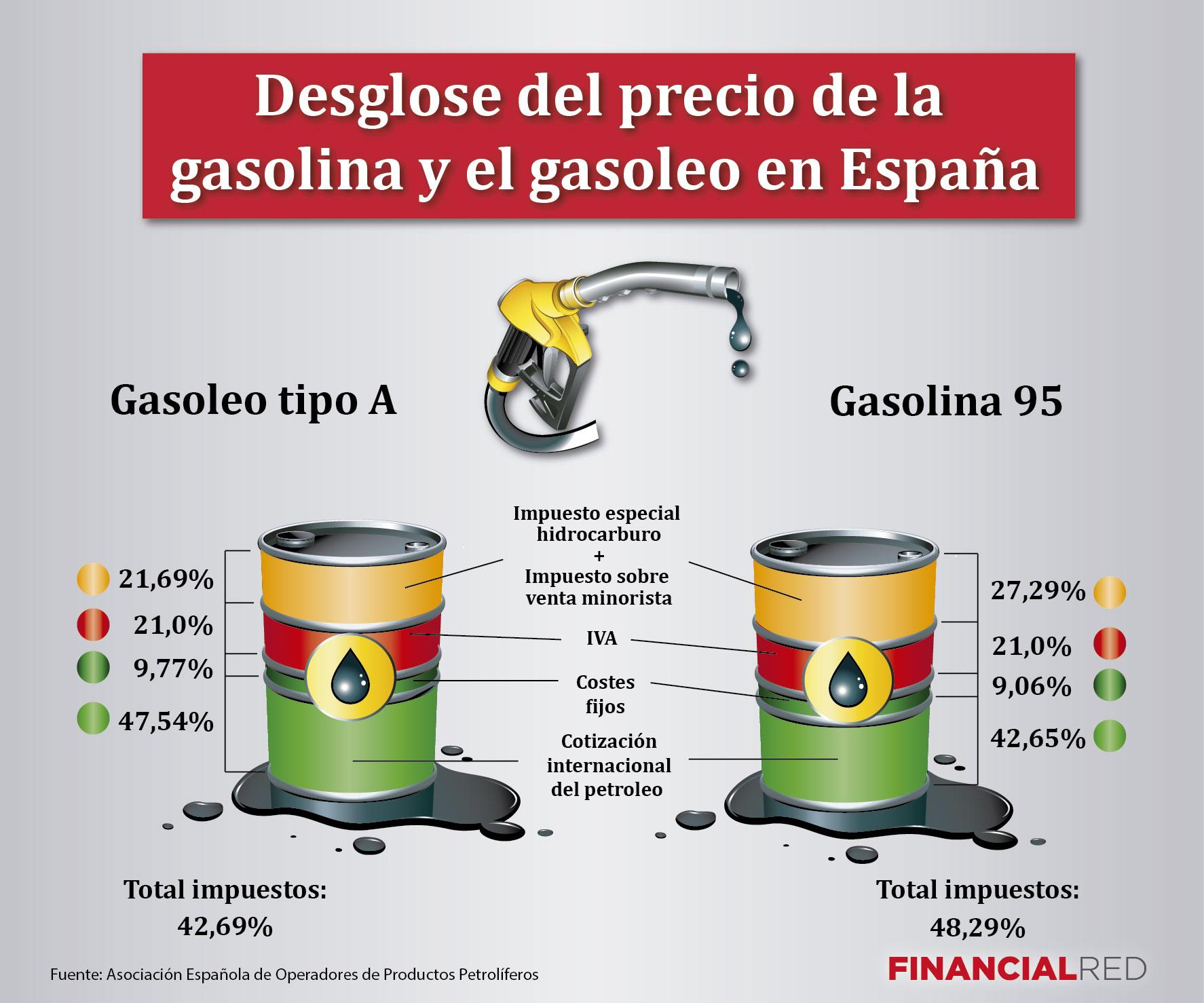 Bmw 5 e39 el diésel o la gasolina