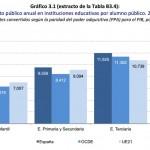 ocde_educacion_graf_1