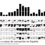 130503_corrupcion-negro