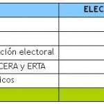 Gastos-elecciones-Cataluna
