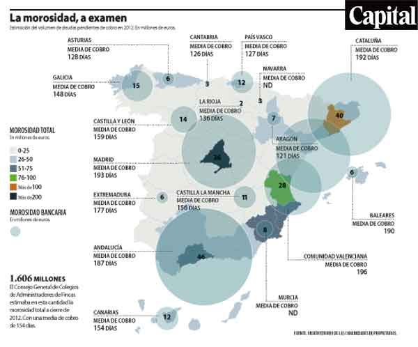 banco_casero_graifco