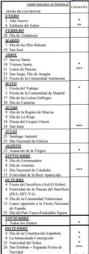 calendario cataluña