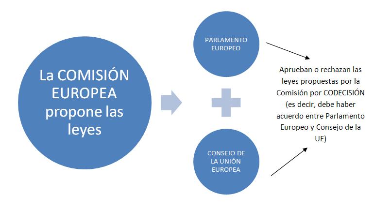 esquema-instituciones