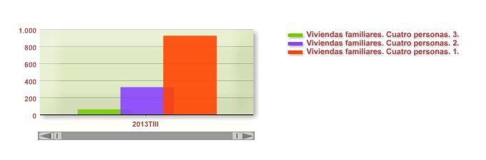 hogares segundo trismentre 2013