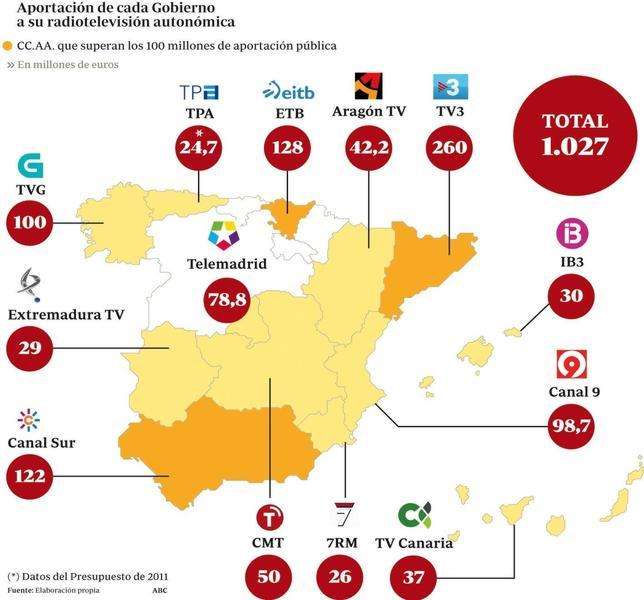 mapa gasto televisiones autonomicas