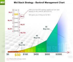 MSS Chart 00 - BRM