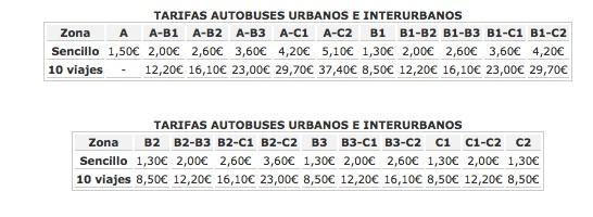 precio transporte madrid 2014