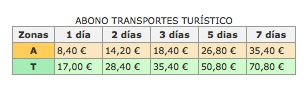 precio transporte turístico