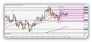 CompartirTrading_Post_Day_Trading_2014_04_26_FR_Eur_Dolar_Grafico_Diario