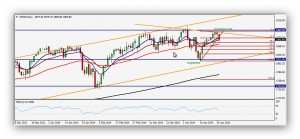 CompartirTrading_Post_Day_Trading_2014_04_26_FR_SP500_Grafico_Diario