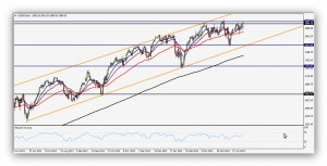 CompartirTrading_Post_Day_Trading_2014_05_02_FR_SP500_Grafico_Diario