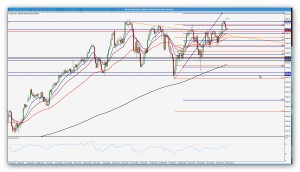 Compartirtrading_Post_Day_Trading_2014_05_16_DAX_Diario_Financial.jpg