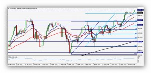 CompartirTrading_Post_Day_Trading_2014_06_06_FR_DAX30_Diario