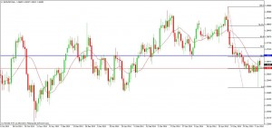 CompartirTrading_Post_Day_Trading_2014_06_06_FR_EUR_USD