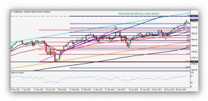 CompartirTrading_Post_Day_Trading_2014_06_06_FR_SP500_Diario