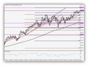 CompartirTrading_Post_Day_Trading_2014_06_20_Dax_Diario_Financial