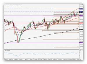 CompartirTrading_Post_Day_Trading_2014_06_20_Dow_Diario_Financial