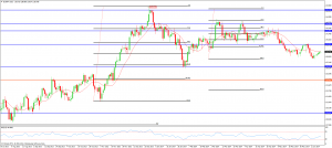 CompartirTrading_Post_Day_Trading_2014_06_20_eur_jpy_diario_financial