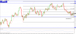 CompartirTrading_Post_Day_Trading_2014_06_20_eur_usd_diario_financial_a