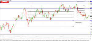 CompartirTrading_Post_Day_Trading_2014_06_20_eur_usd_diario_financial_b